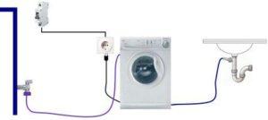 Установка стиральных машин в Твери